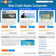 Best Credit Repair Companies Completes Re-Evaluation, Names Lexington...