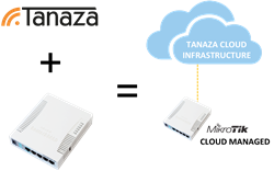 Social hotspot based on Mikrotik, cloud manageable through Tanaza