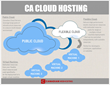Canadian Web Hosting Expands Flexible Cloud Hosting Service With...