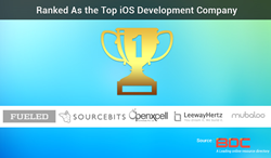 Top Five iPhone App Development Companies
