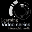 Learning Video Software