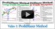 ETF Profit Blazer Method