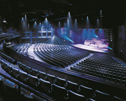 Lancaster County's American Music Theatre