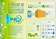 """Ambit Energy Releases Insightful New """"E-Cycling"""" Infographic"""