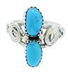 Origins and Present Popularity of Turquoise Silver Rings Spotlighted...