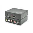 HDMI to YPbPr+R/L Audio Converter