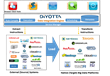 Diyotta and MapR Technologies Partner to Deliver High-Speed Big Data...