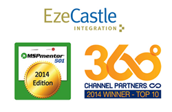 MSPMentor 501 and Channel Partners 360 winner