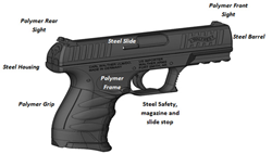 Walther CCP Features