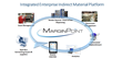 MarginPoint Launches French Language Version of MarginPoint 8,...