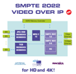intoPIX and Macnica Americas Demonstrate 4K Future-proof and Interoperable SMPTE2022 JPEG2000 Video Over An IP FPGA Reference Design at NAB 2014