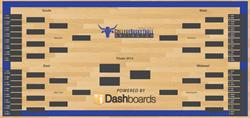 sport dashboard