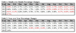 Month-over-Month Percentage Changes