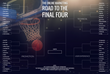 Business Experts Release Basketball Marketing Bracket. Which Of 64...