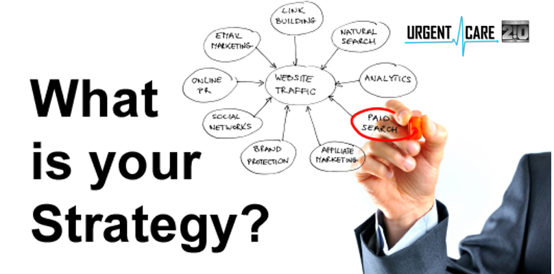 Marketing Strategies For Urgent Care