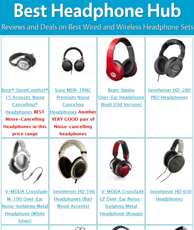 8f4abbae061 Top rated around the ear (circum-aural) headphonesThese give the best audio  quality ...