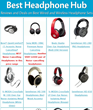 Top rated around the ear headphones