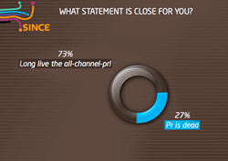 Example of the poll about the future of PR industry on SINCE platform base
