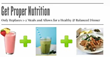 Best Protein Shake Diet for Weight Loss Reviewed by Health Nutrition...