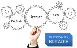 Silicon Valley BioTalks - Manage Outsourced and In House Clinical Trials