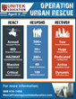 Operation Urban Rescue: React. Respond. Recover.