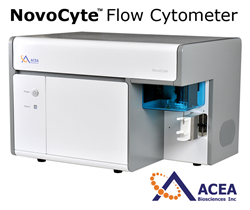 NovoCyte Flow Cytometer