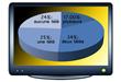 Un quart des Français n'a pas besoin d'une télé