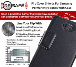 Cell Phone Radiation Case RF Safe Shielded Flip Case