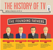 DISHTVSignup.com Releases The History of TV InfoGraphic