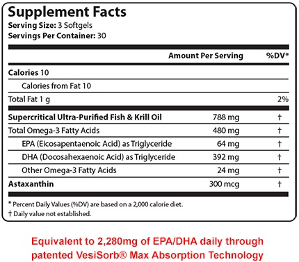 Best fish oil supplement brand review and benefits for Best fish oil supplement brand