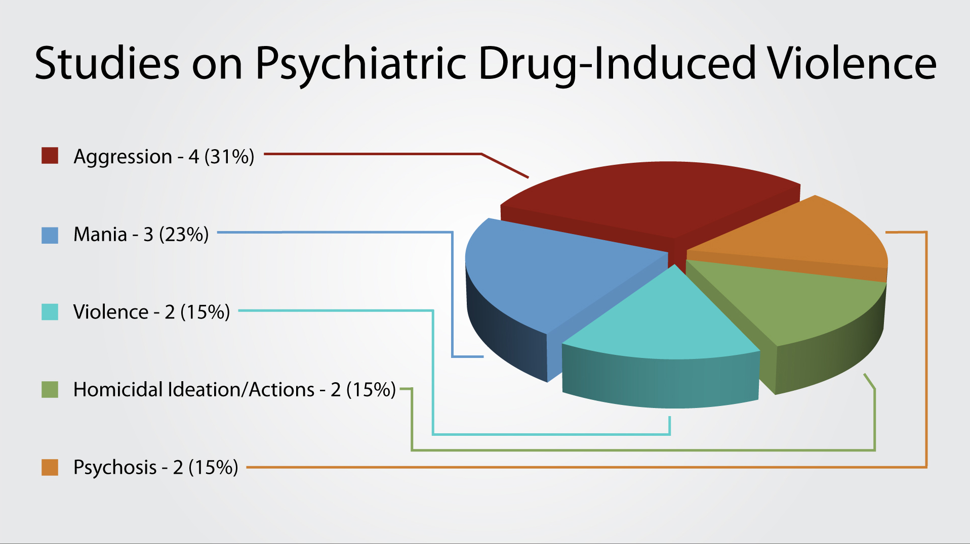 medias view on drugs and crime Introduction and contents of drugs and crime facts.