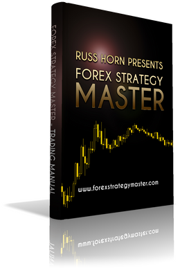 Forex leading strategies