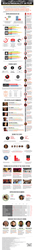 Black Hollywood infographic
