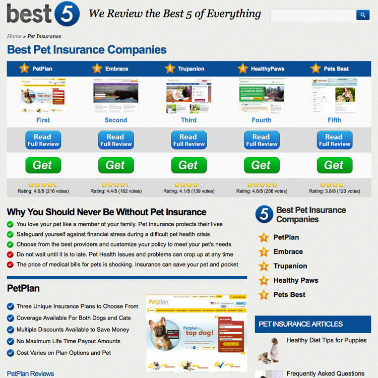 Pet Insurance Companies >> Best 2014 Pet Insurance Companies Are Ranked At Best 5