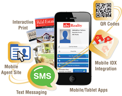 real estate marketing, real estate advertising, mobile marketing