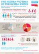 Hidden victims infographic