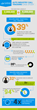 Automotive Dealers Phone Calls Case Study Infographic