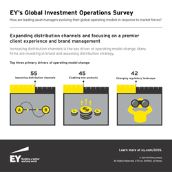 EY Global Investment Operations Survey infographic