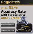 BigOption Launches Its Exclusive Binary Options Auto Trader Service