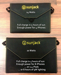 The SunJack - on Kickstarter Until May 15th