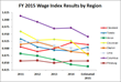FY 2015 Wage Index Results Announced: $7.1 Million Expected