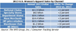 The NPD Group Reports U.S. Women's Apparel Market Grew 4 percent in...