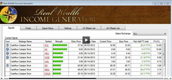 Income generator trading strategy