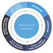 Radion Announces Cloud-based Patient Specific Data Capture Tool –...