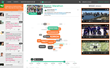 Darwin Ecosystem's tweetzup™ Enables Boston Marathon Fans to Follow...