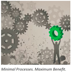 A toolkit of eight highly streamlined project management processes