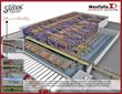 Westfalia Technologies to Install Automated Storage and Retrieval...