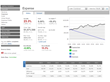 Trends, forecasts and benchmarks at your fingertips