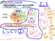 Japanese Collaborative Research in Share Anytime
