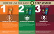 Supreme Growers Easy to Use 3-Step Gardening System